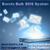 Bonrix Bulk SMS(100K)